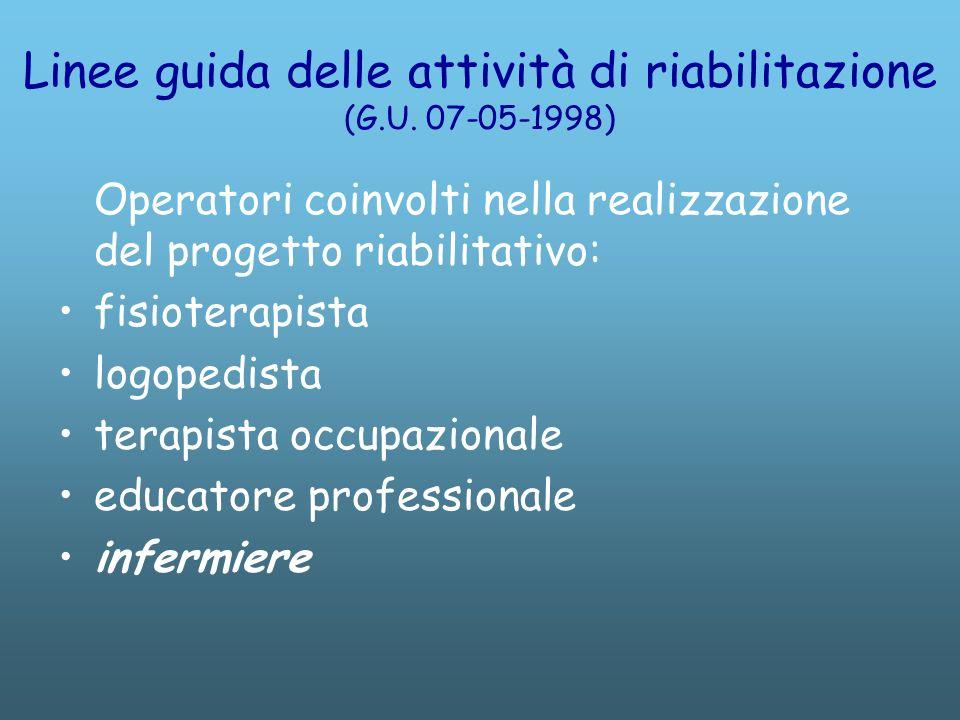 Linee guida delle attività di riabilitazione (G.U. 07-05-1998)