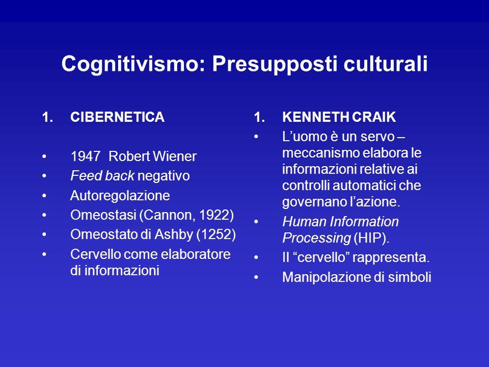 Cognitivismo: Presupposti culturali