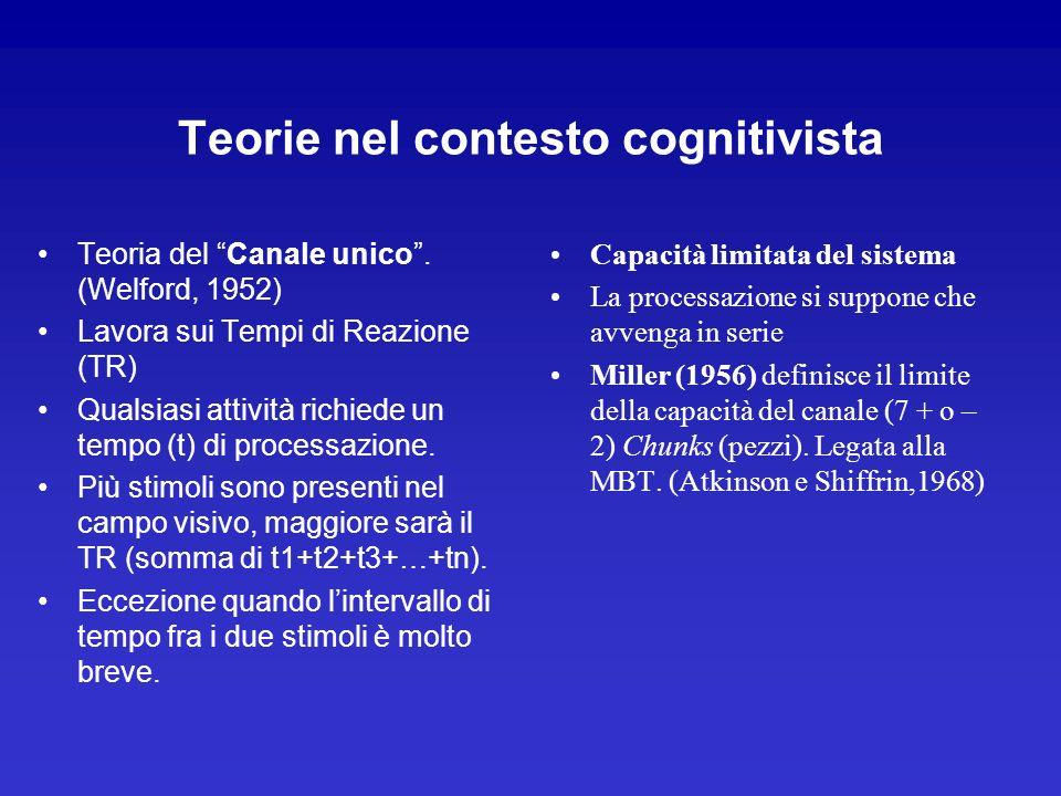 Teorie nel contesto cognitivista