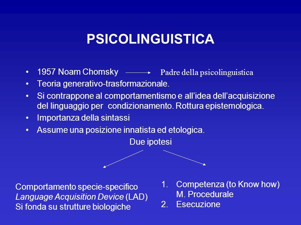 PSICOLINGUISTICA 1957 Noam Chomsky Padre della psicolinguistica