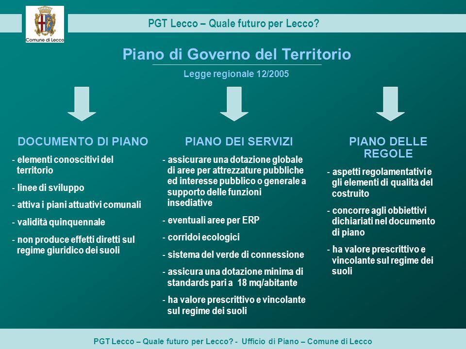 PGT Lecco – Quale futuro per Lecco Piano di Governo del Territorio