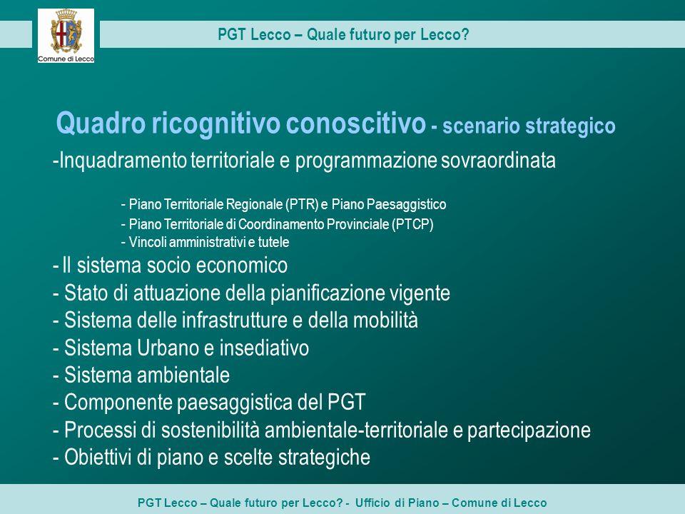 PGT Lecco – Quale futuro per Lecco