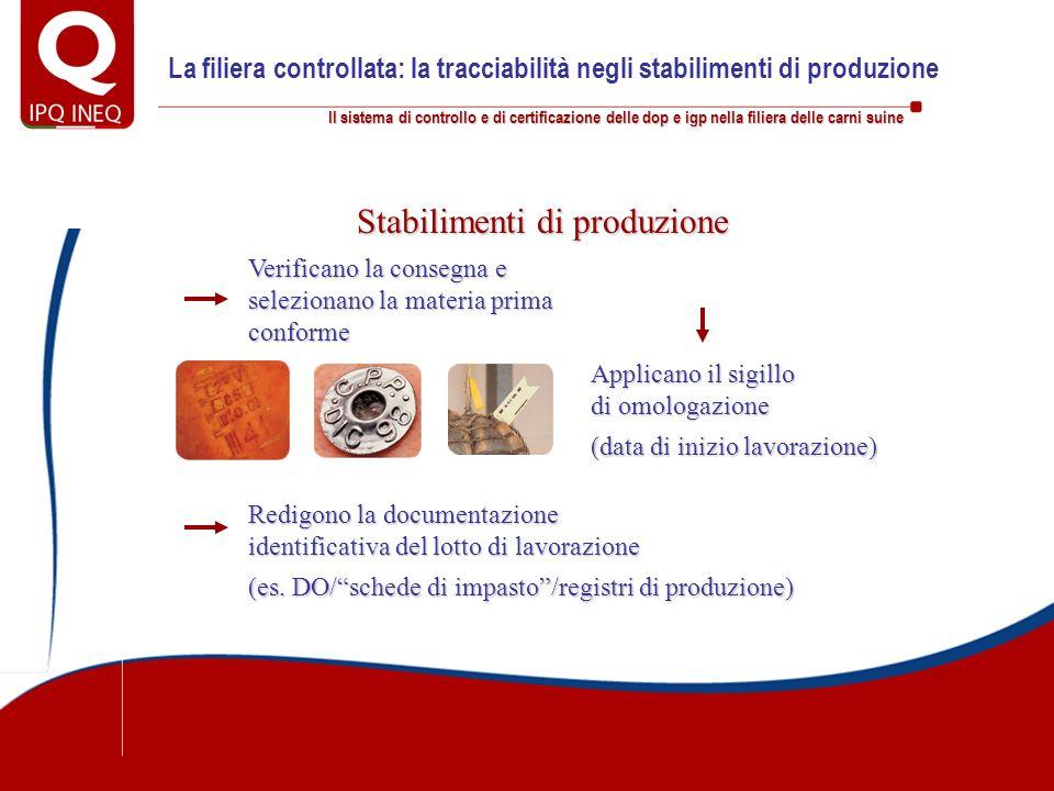 Stabilimenti di produzione