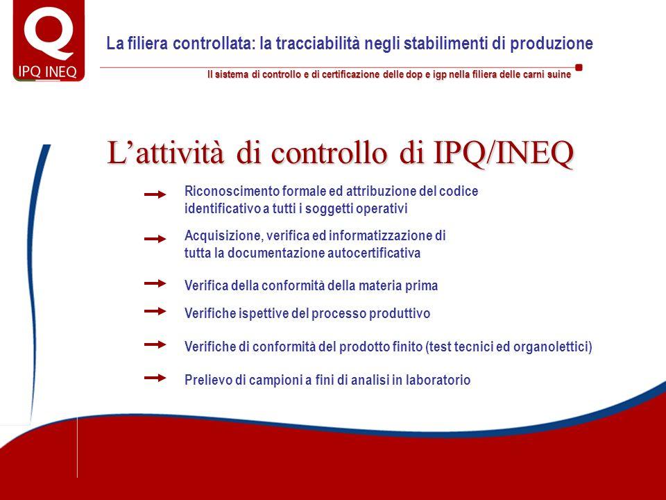 L'attività di controllo di IPQ/INEQ