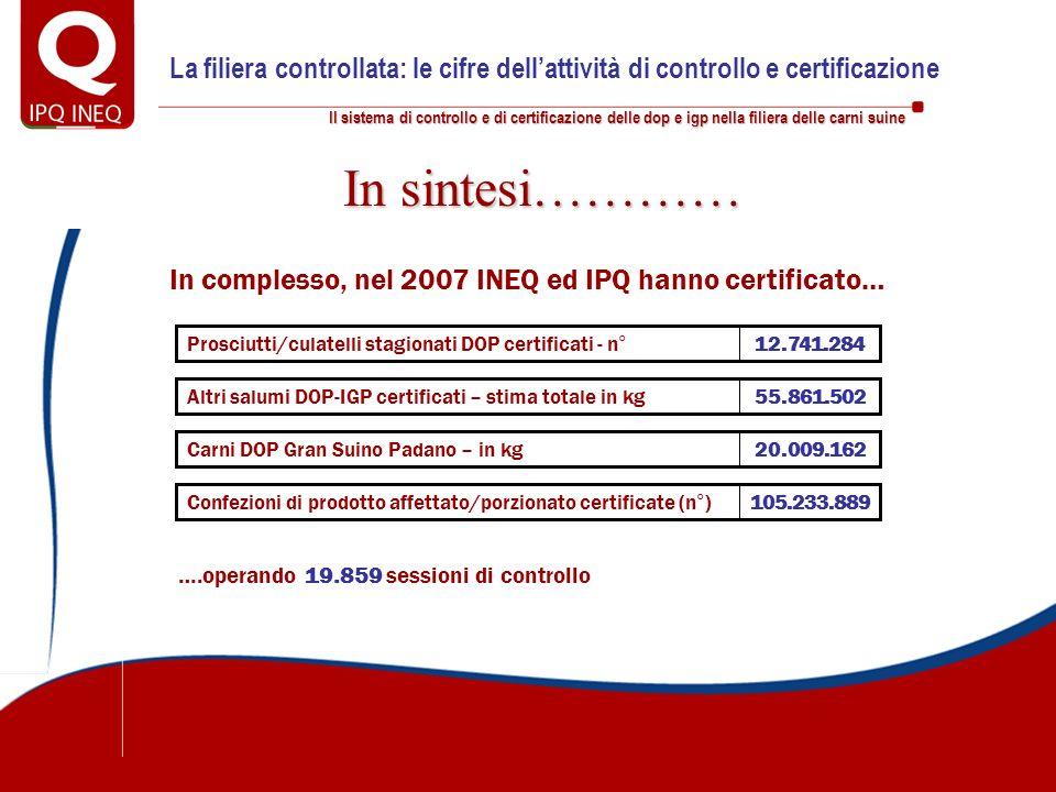 La filiera controllata: le cifre dell'attività di controllo e certificazione