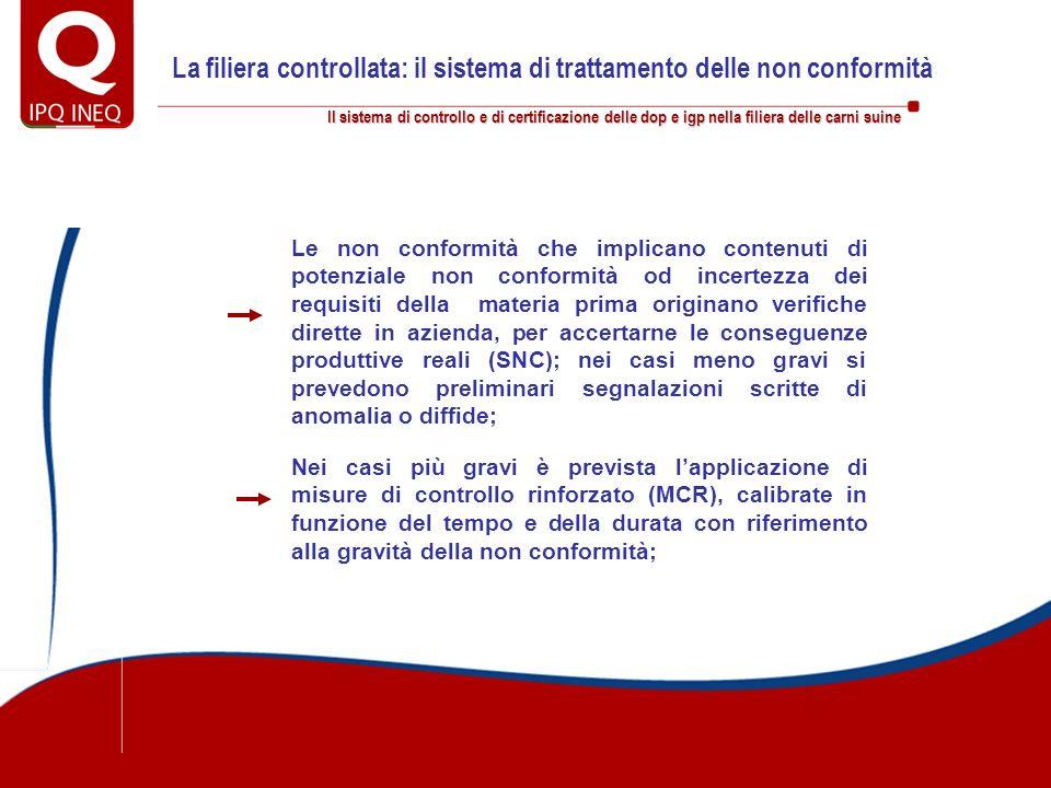 La filiera controllata: il sistema di trattamento delle non conformità