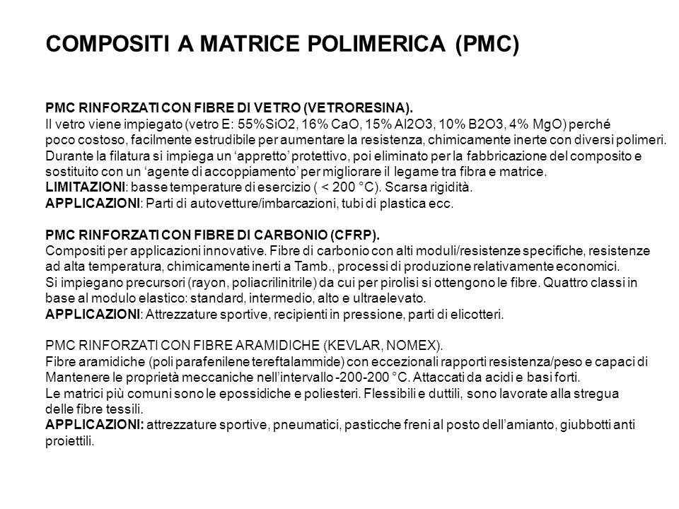 COMPOSITI A MATRICE POLIMERICA (PMC)