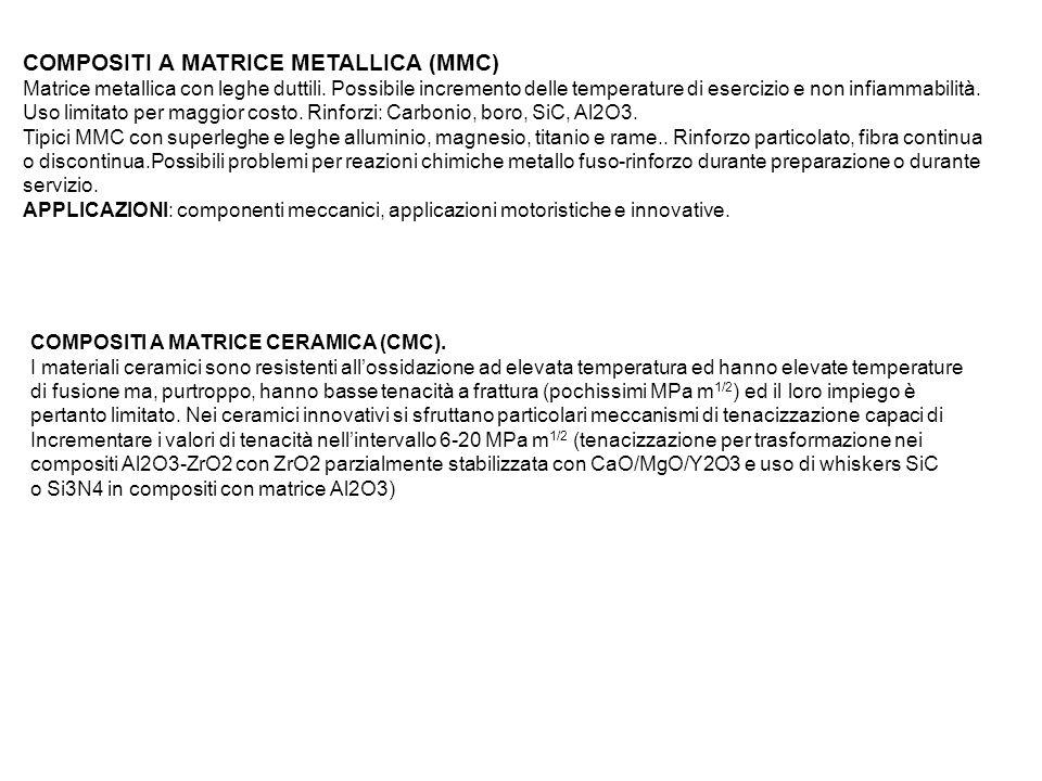 COMPOSITI A MATRICE METALLICA (MMC)