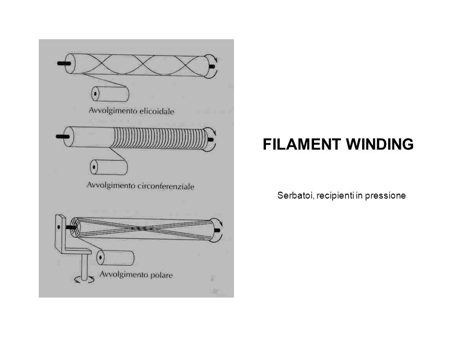 FILAMENT WINDING Serbatoi, recipienti in pressione