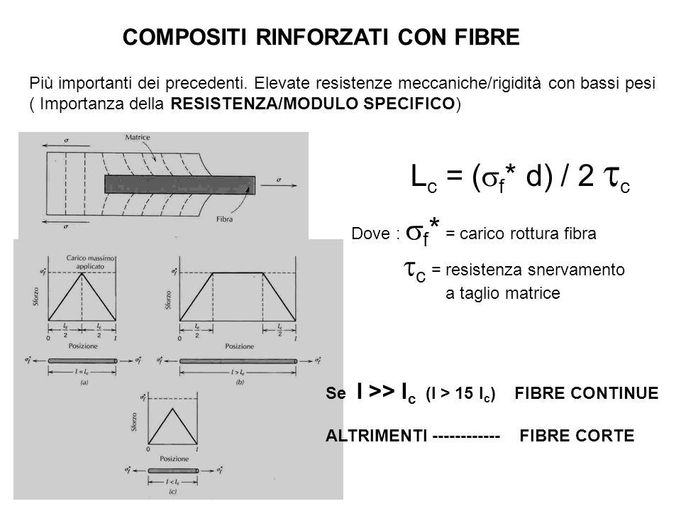 Lc = (sf* d) / 2 tc COMPOSITI RINFORZATI CON FIBRE
