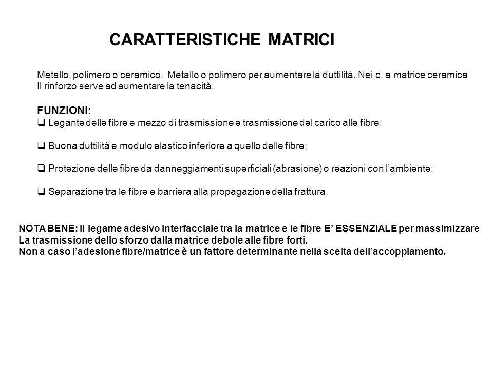 CARATTERISTICHE MATRICI