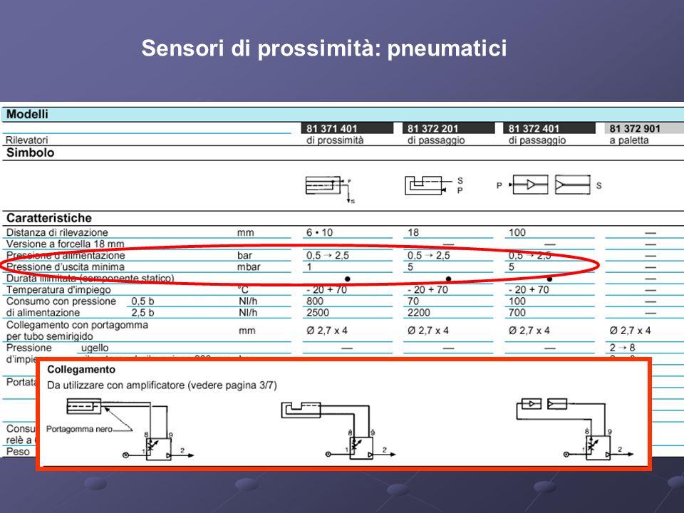 Sensori di prossimità: pneumatici