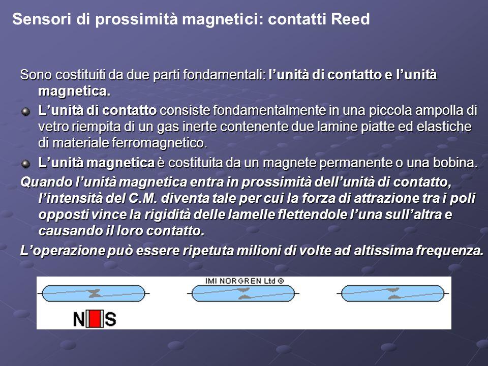 Sensori di prossimità magnetici: contatti Reed