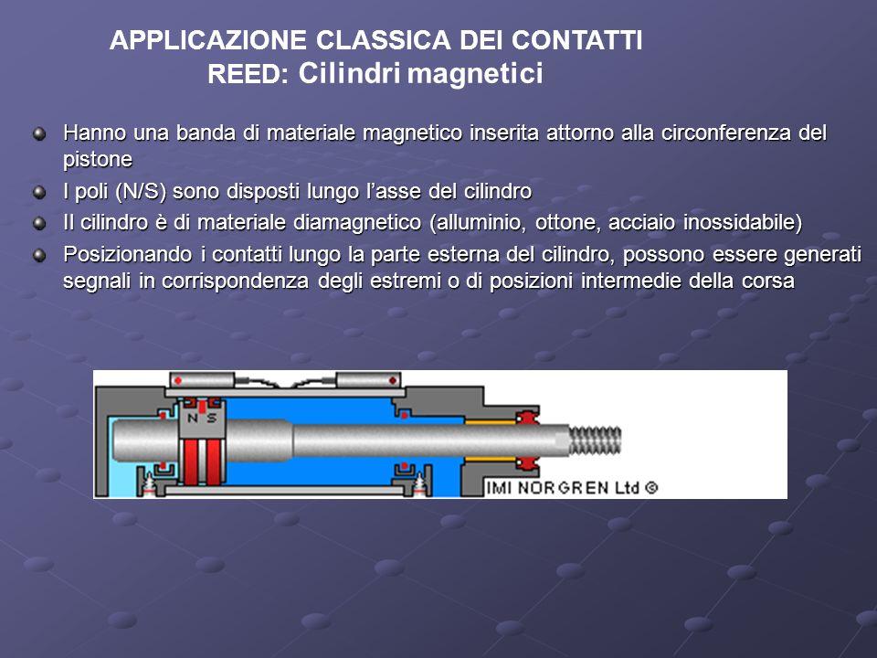APPLICAZIONE CLASSICA DEI CONTATTI REED: Cilindri magnetici