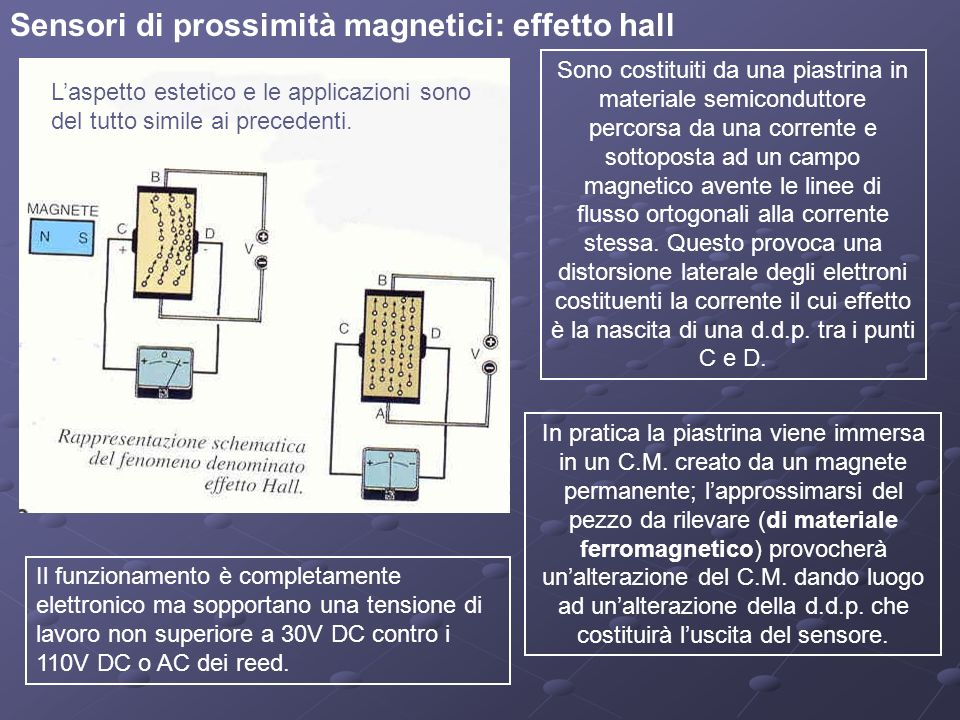 Sensori di prossimità magnetici: effetto hall