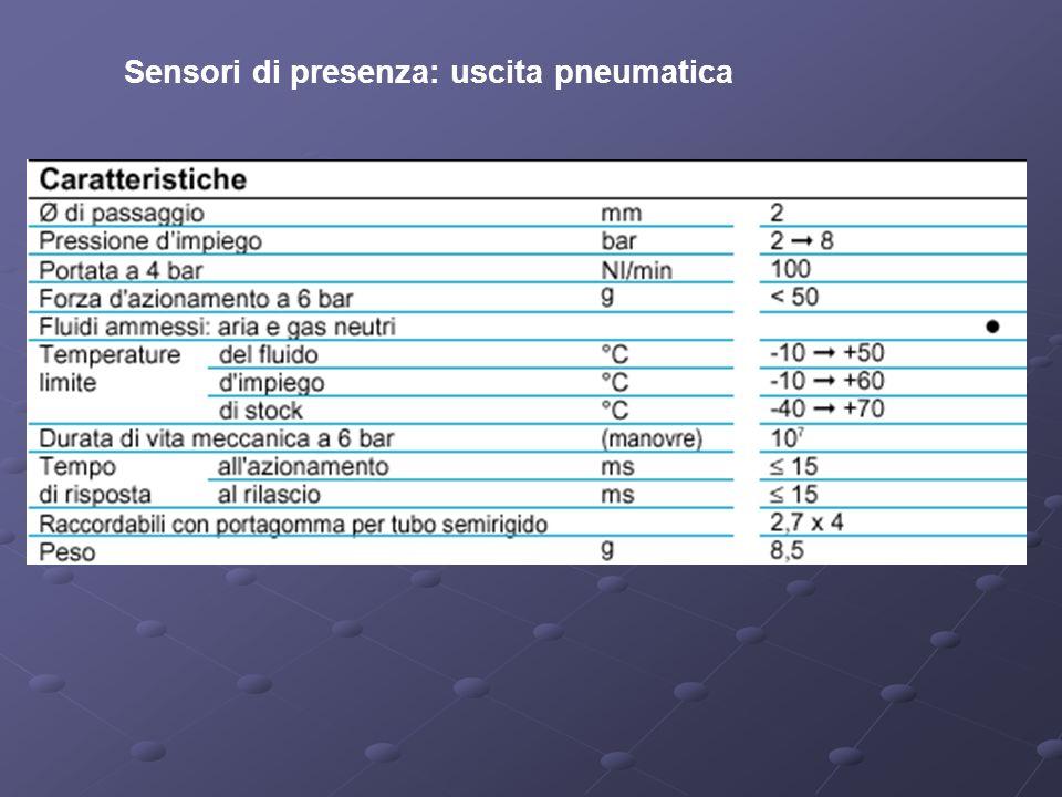 Sensori di presenza: uscita pneumatica