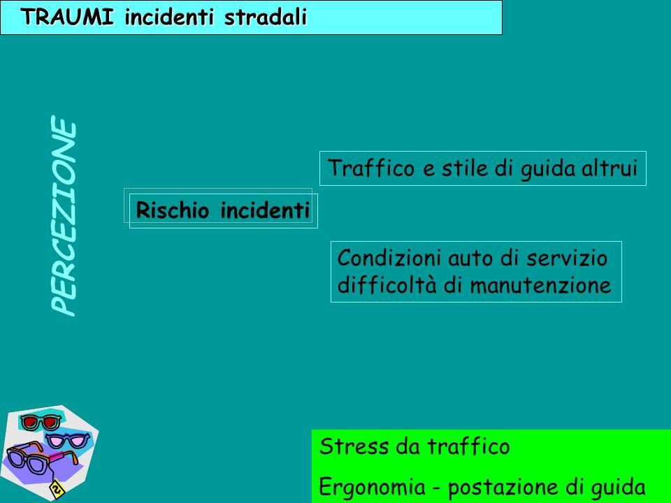 PERCEZIONE TRAUMI incidenti stradali Traffico e stile di guida altrui