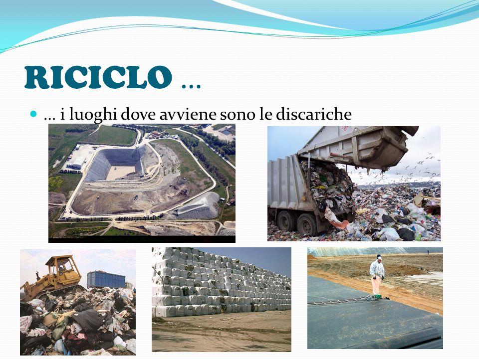 RICICLO … … i luoghi dove avviene sono le discariche
