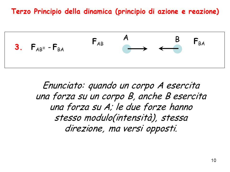 Terzo Principio della dinamica (principio di azione e reazione)