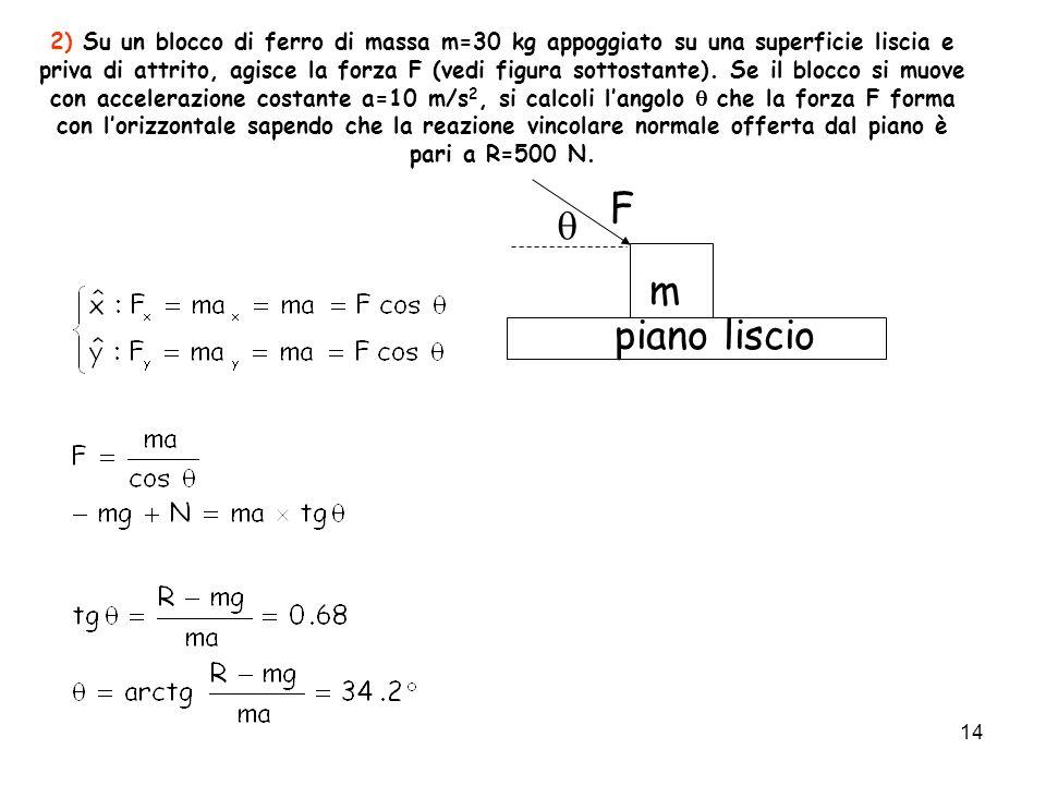 2) Su un blocco di ferro di massa m=30 kg appoggiato su una superficie liscia e priva di attrito, agisce la forza F (vedi figura sottostante). Se il blocco si muove con accelerazione costante a=10 m/s2, si calcoli l'angolo q che la forza F forma con l'orizzontale sapendo che la reazione vincolare normale offerta dal piano è pari a R=500 N.