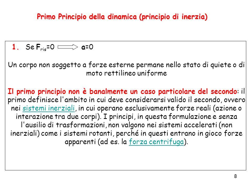 Primo Principio della dinamica (principio di inerzia)