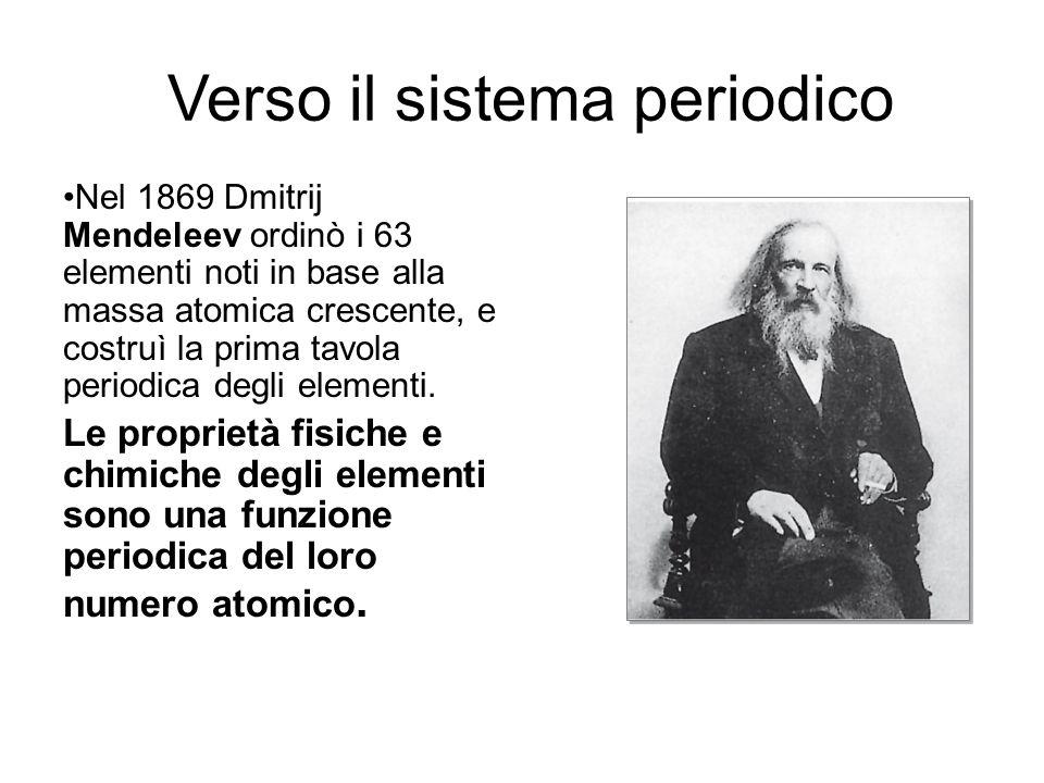 Verso il sistema periodico