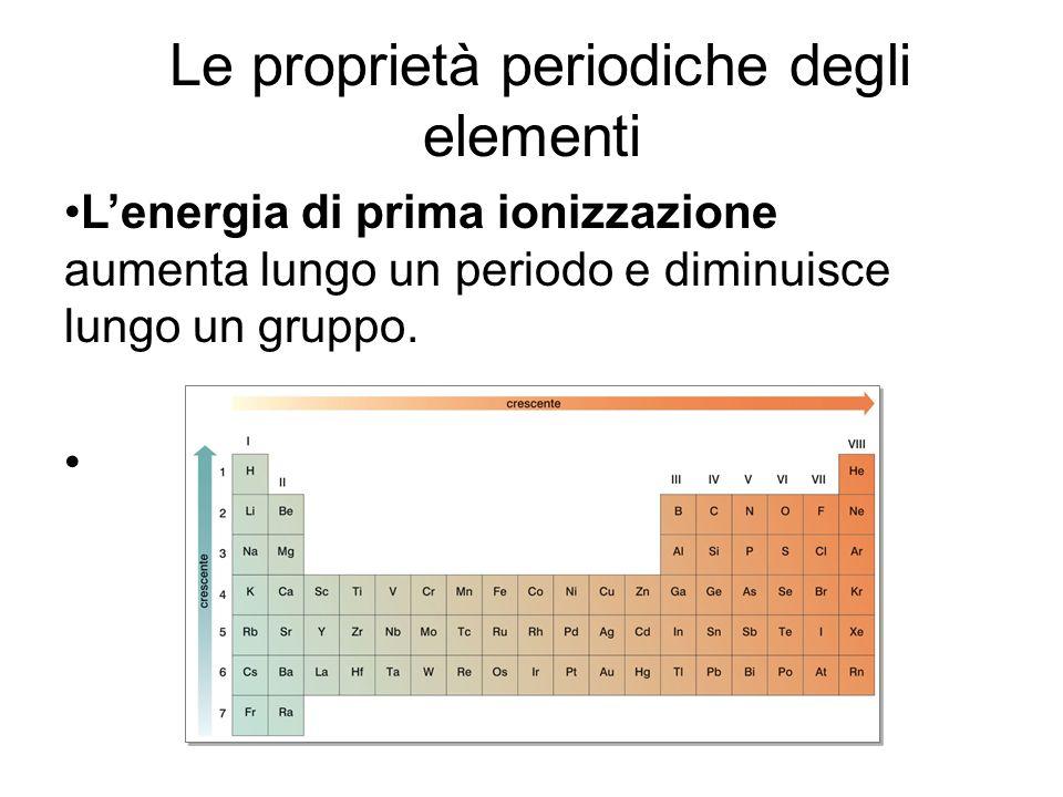Le proprietà periodiche degli elementi
