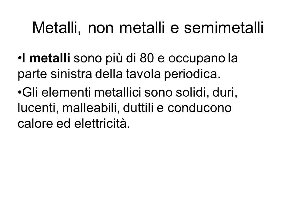 Metalli, non metalli e semimetalli