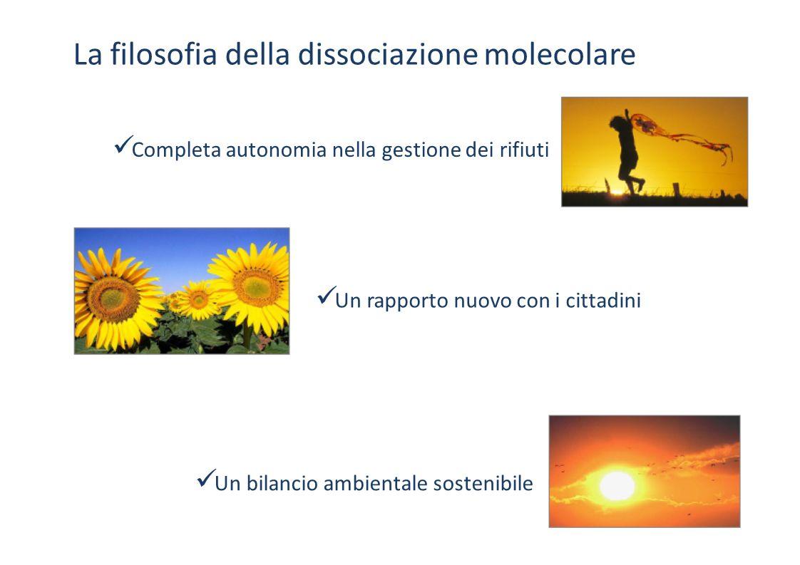 La filosofia della dissociazione molecolare