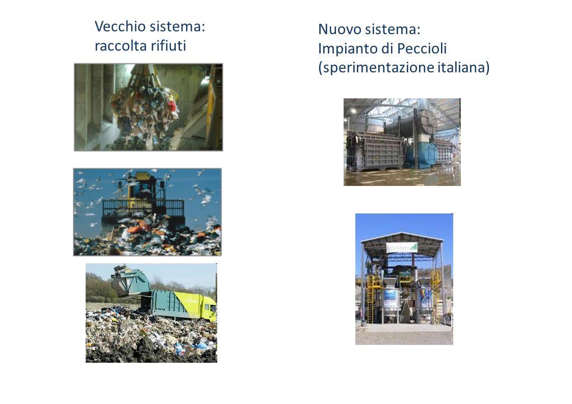 Vecchio sistema: raccolta rifiuti