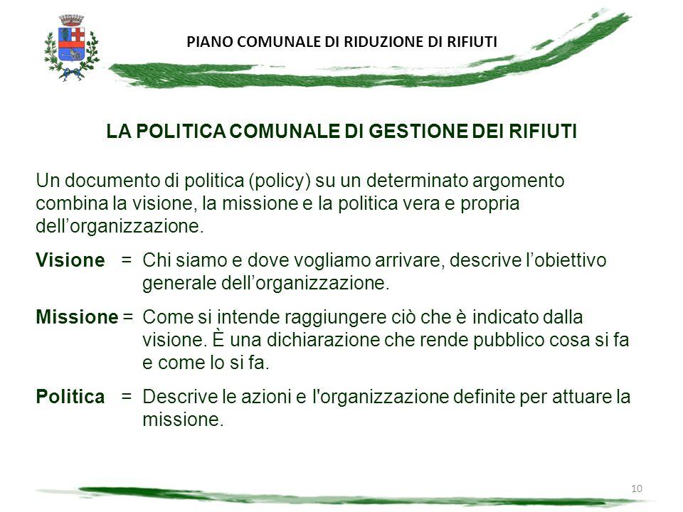 LA POLITICA COMUNALE DI GESTIONE DEI RIFIUTI