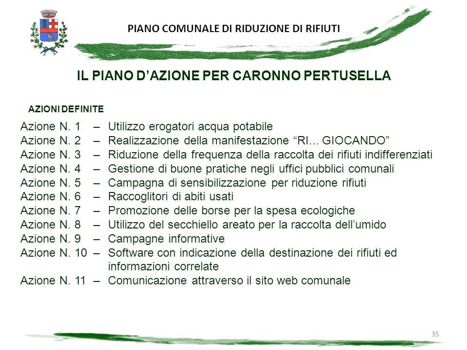 IL PIANO D'AZIONE PER CARONNO PERTUSELLA
