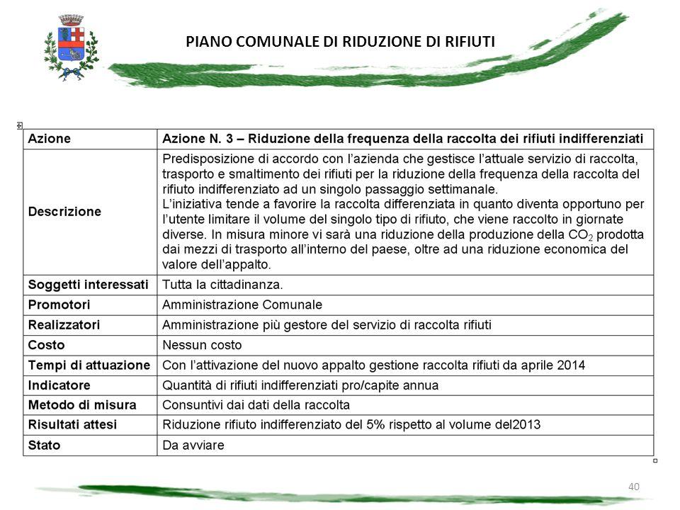 PIANO COMUNALE DI RIDUZIONE DI RIFIUTI