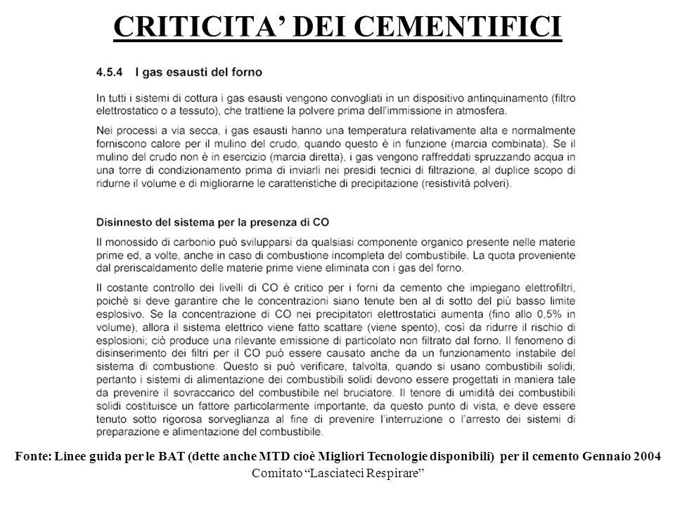 CRITICITA' DEI CEMENTIFICI