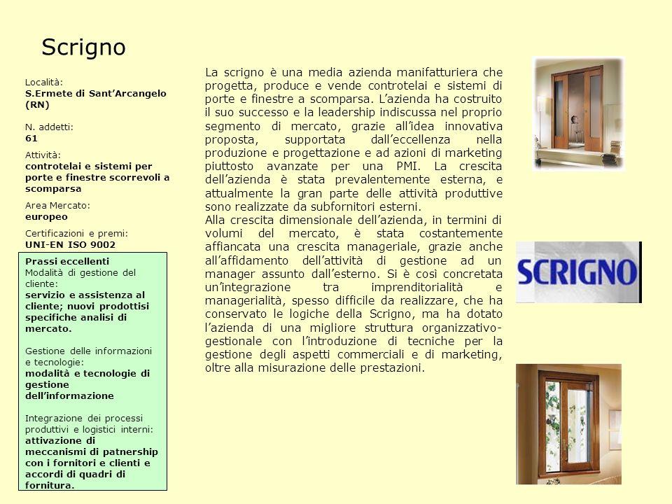 Scrigno Località: S.Ermete di Sant'Arcangelo (RN) N. addetti: 61. Attività: controtelai e sistemi per porte e finestre scorrevoli a scomparsa.