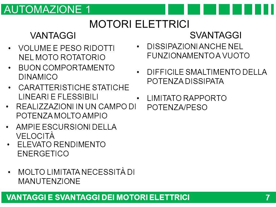 AUTOMAZIONE 1 MOTORI ELETTRICI VANTAGGI SVANTAGGI