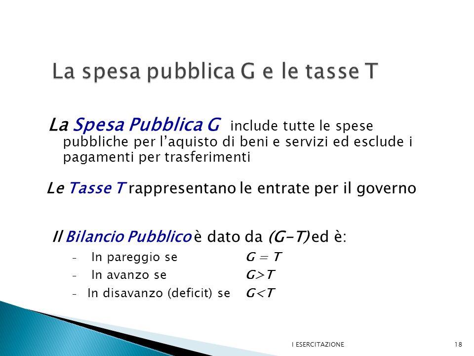 La spesa pubblica G e le tasse T
