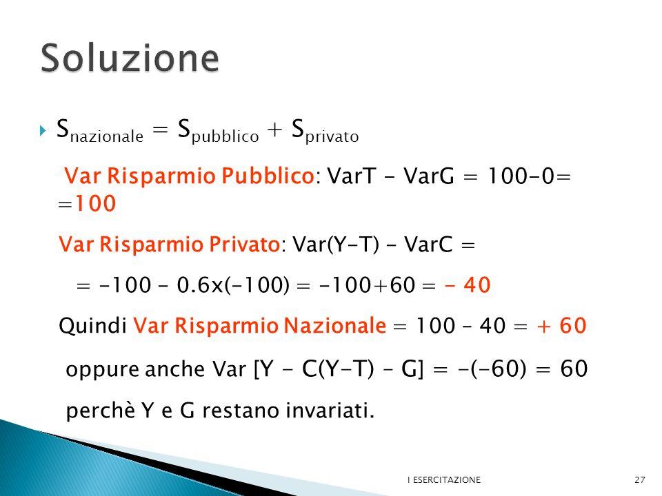 Soluzione Var Risparmio Pubblico: VarT - VarG = 100-0= =100