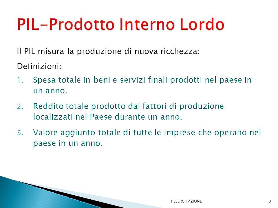 PIL-Prodotto Interno Lordo