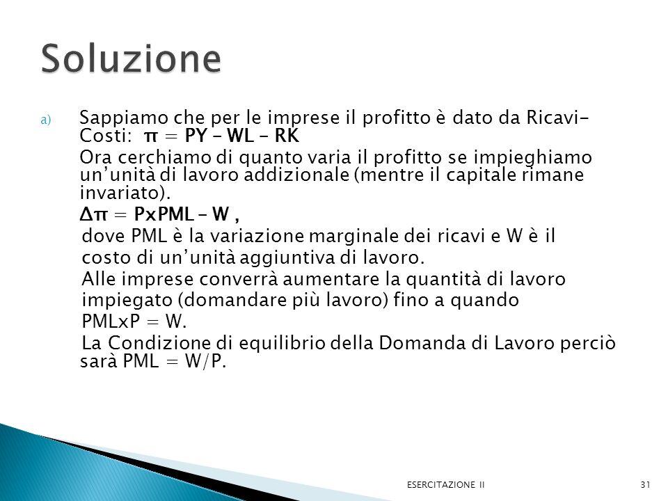 Soluzione Sappiamo che per le imprese il profitto è dato da Ricavi- Costi: π = PY – WL – RK.