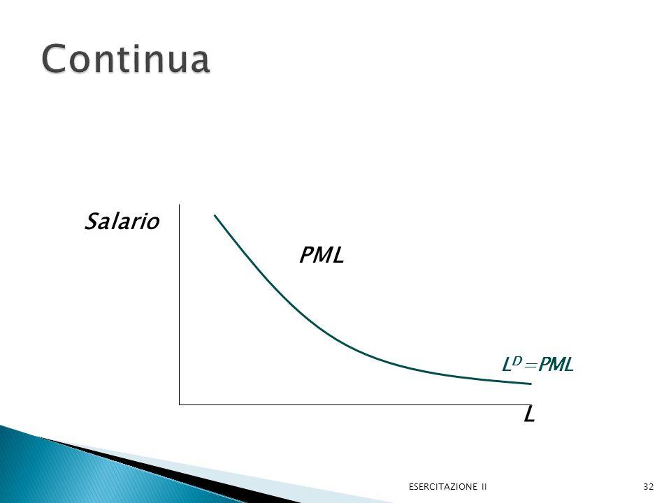 Continua Salario PML LD=PML L ESERCITAZIONE II