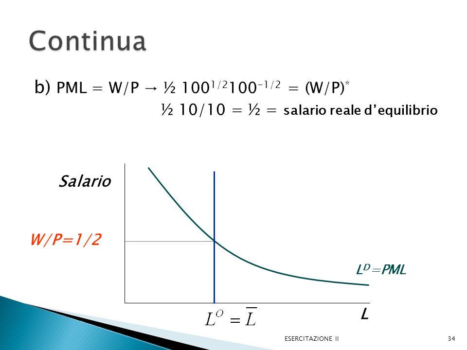 Continua b) PML = W/P → ½ 1001/2100-1/2 = (W/P)*