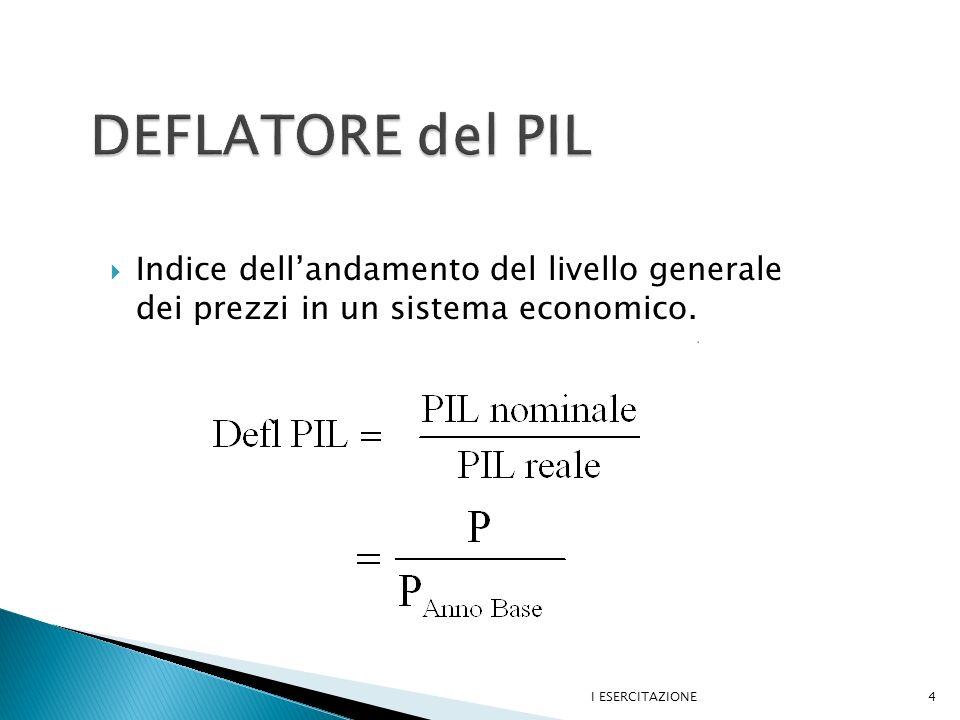 DEFLATORE del PIL Indice dell'andamento del livello generale dei prezzi in un sistema economico.