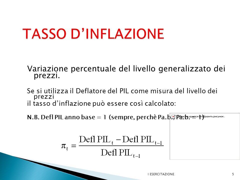 TASSO D'INFLAZIONE Variazione percentuale del livello generalizzato dei prezzi.