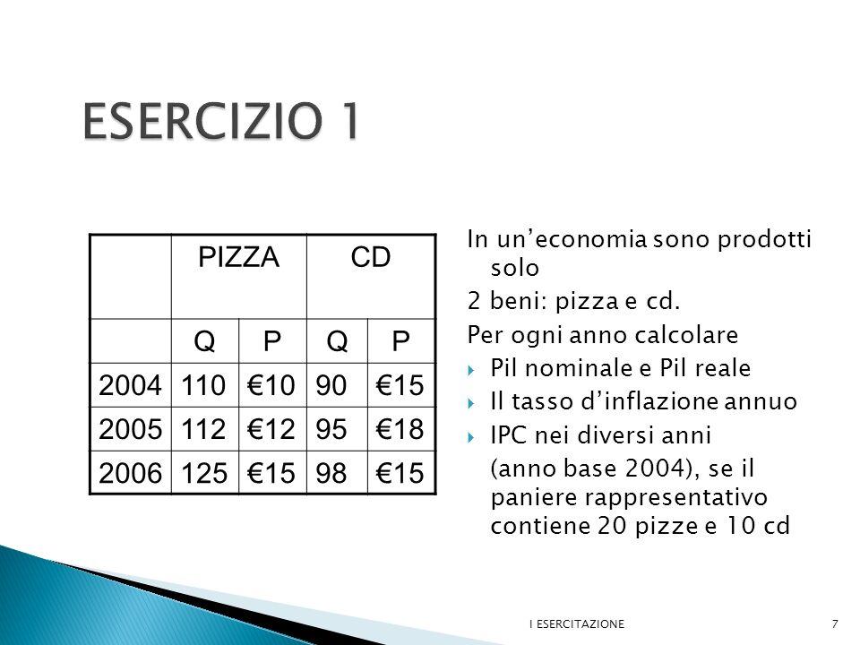 ESERCIZIO 1 PIZZA CD Q P 2004 110 €10 90 €15 2005 112 €12 95 €18 2006