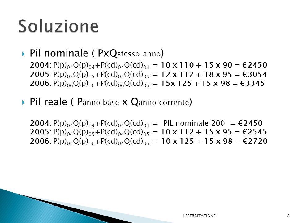 Soluzione Pil nominale ( PxQstesso anno)