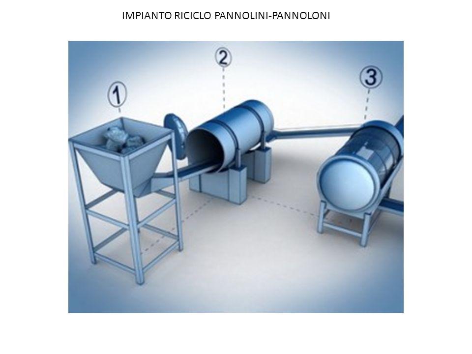 IMPIANTO RICICLO PANNOLINI-PANNOLONI