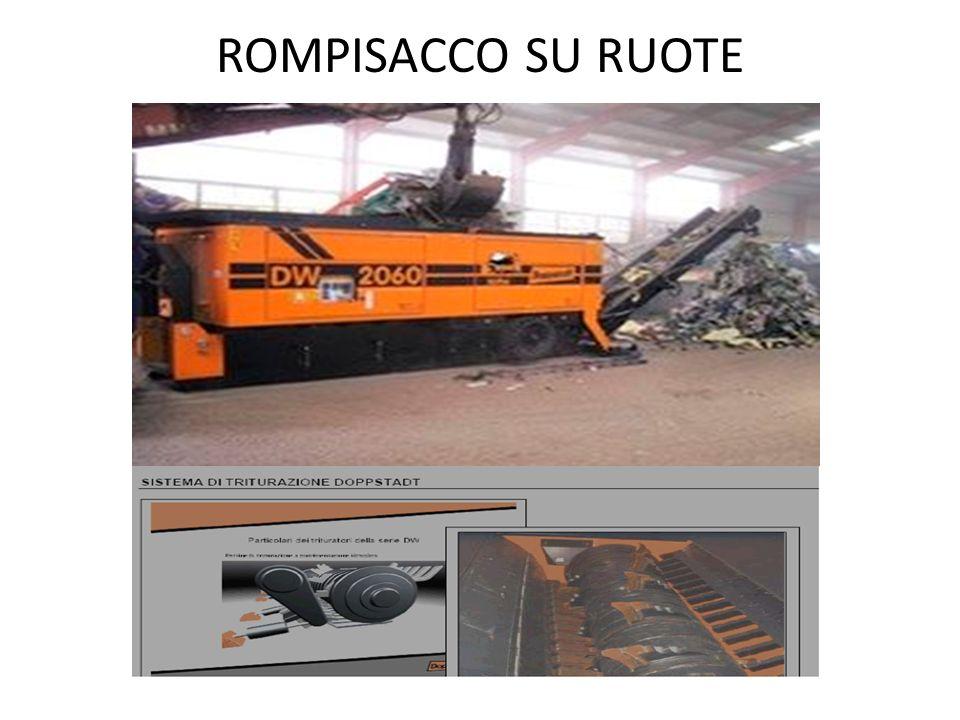 ROMPISACCO SU RUOTE