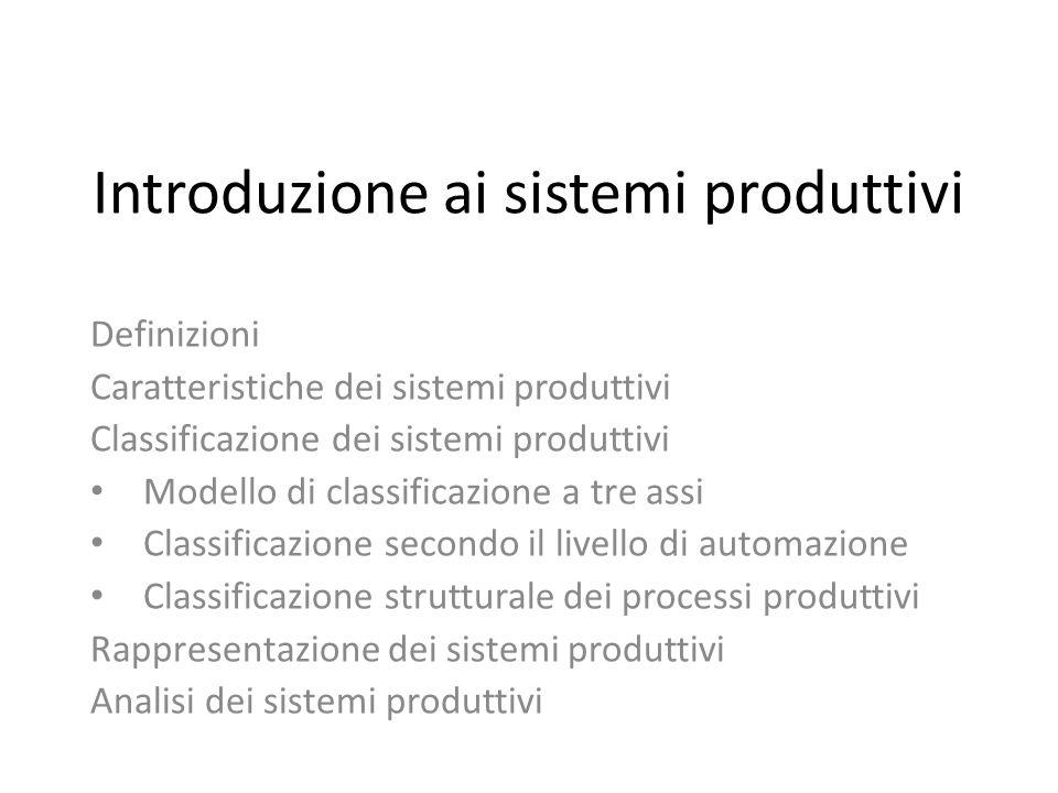 Introduzione ai sistemi produttivi