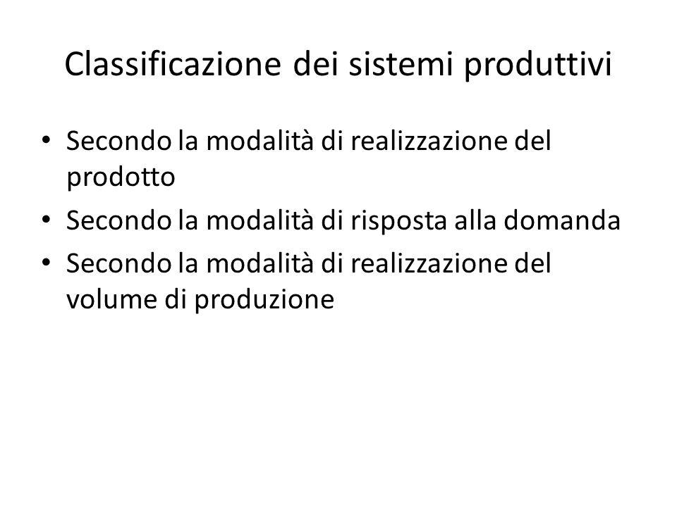 Classificazione dei sistemi produttivi